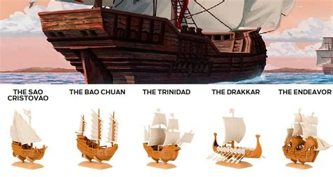 You Can Now 3D Print Replicas of Historical Ships: From